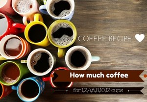 How many scoops of coffee for 12 cups