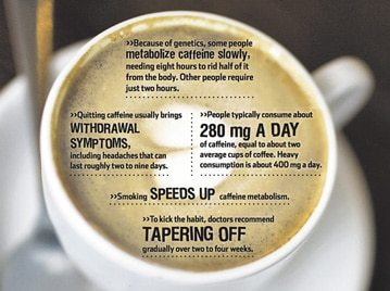 How long does caffeine withdrawal last