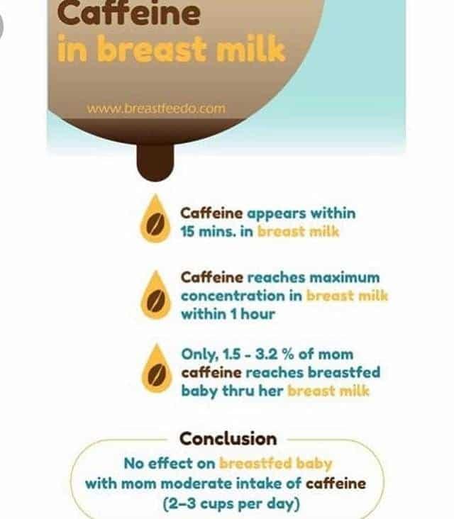 how long does caffeine stay in breastmilk