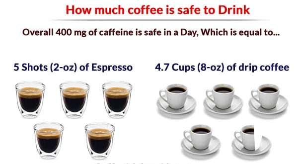 How Much Caffeine Is Safe In A Day