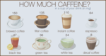 How Much Caffeine In A Cup Of Green Tea