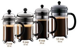 How much coffee for 4 cups